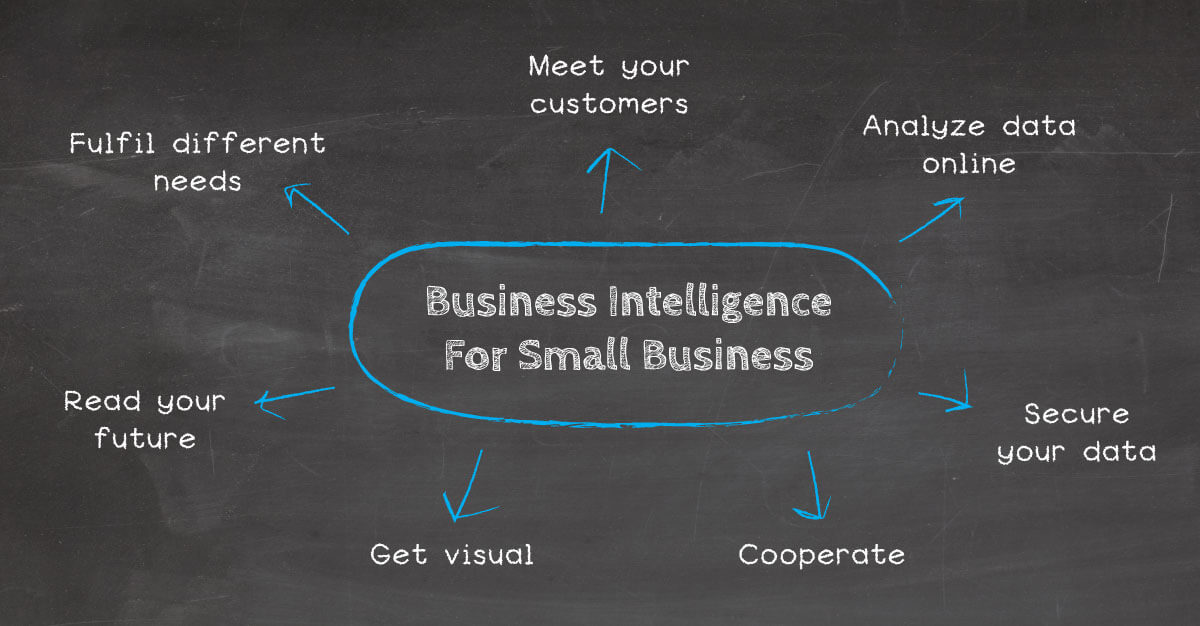 thesis about business intelligence Business intelligence for competitive advantage in the beginning, businesses used information technology for automating the processes primarily to reduce labor costs.