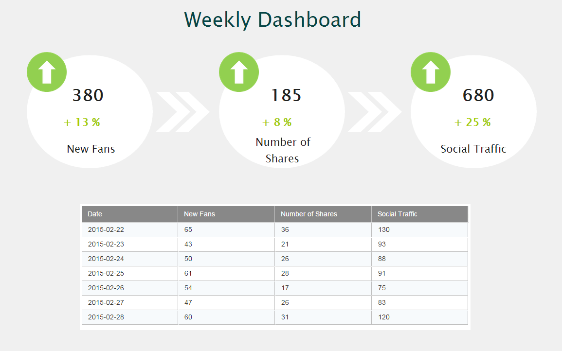 Dashboard Example with Good Positioning