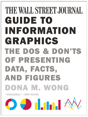 The Wall Street Journal - Guide to Information Graphics by Dona M. Wong