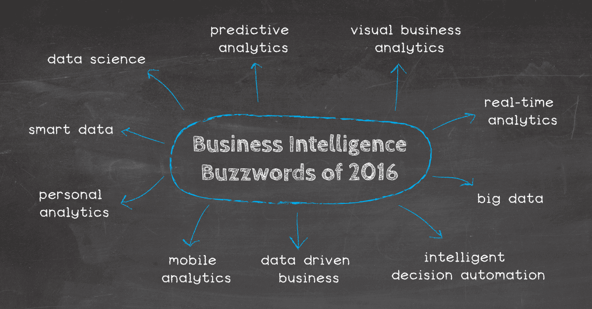 Top 10 Analytics & Business Intelligence Buzzwords for 2016