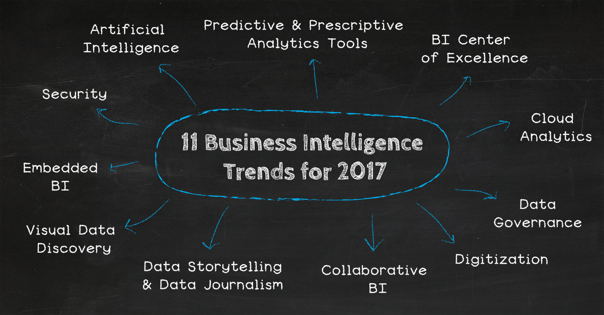 Top 11 Business Intelligence and Analytics Trends for 2017