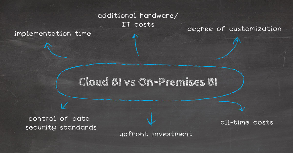 Overview Cloud BI vs On-Premises BI