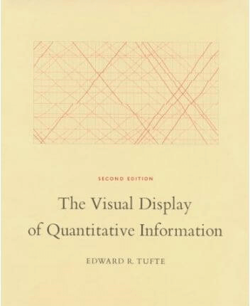 Data Visualization Book #1: the visual display of quantitative information by edward tufte