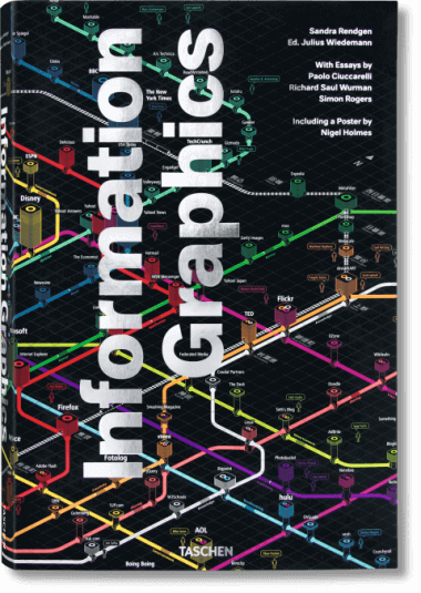 "top data visualization book #10: ""Information Graphics"" by Sandra Rendgen, Julius Wiedemann"