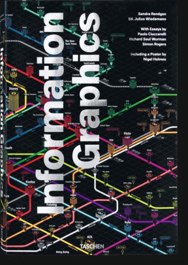 """top data visualization book #10: """"Information Graphics"""" by Sandra Rendgen, Julius Wiedemann"""