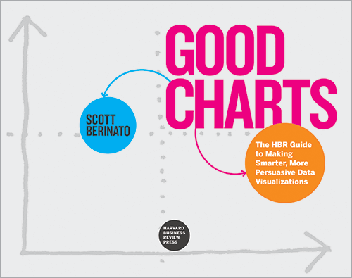 """Good Charts: The HBR Guide to Making Smarter, More Persuasive Data Visualizations"" by Scott Berinato"