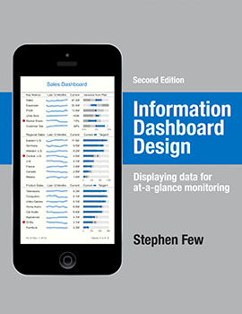 """Information Dashboard Design: Displaying Data for At-a-glance Monitoring"" by Stephen Few"