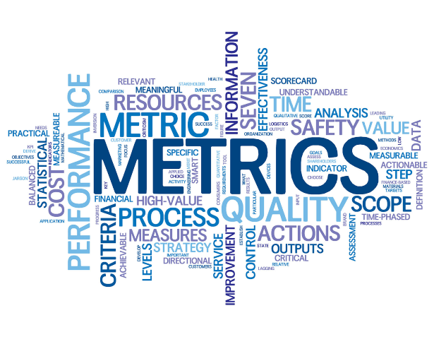 illustration of data quality metrics