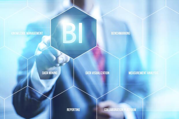 BI in Procurement Visualization