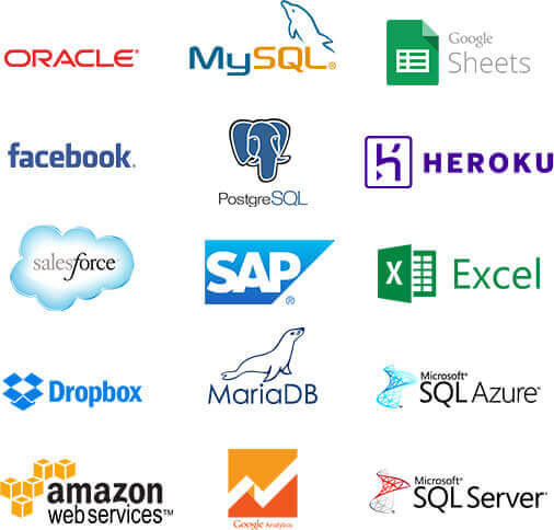 Examples of data sourcesment procurement analytics bring together