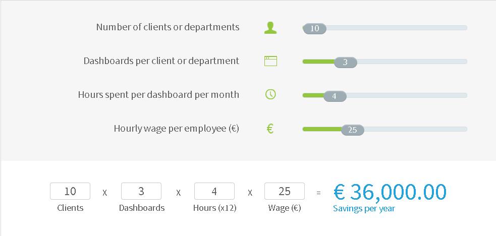 datapine - money savings simulation