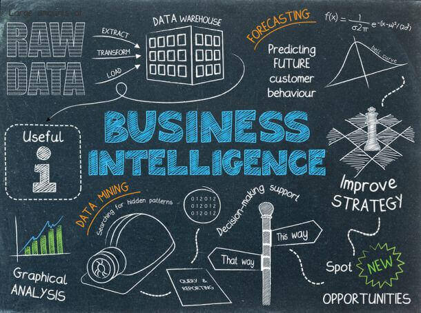 business intelligence for small business