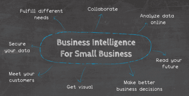 Eight Reasons Why You Need to Get On Board with Business Intelligence for Small Business