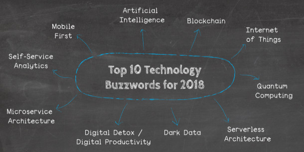Our technology buzzwords for 2018 are the following: Artificial Intelligence (AI), Internet of Things, Blockchain, Digital Detox / Digital Productivity, Microservices / Microservice Architecture, Quantum Computing, Serverless Architecture, Mobile First, Dark Data, and Actionable Analytics / Self-Service Analytics