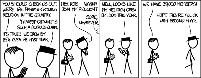 "xkcd comic mocking the ""fastest-growing"" argument"