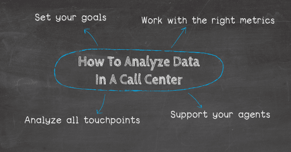 How to analyze data in a call center: 1. Set your goals, 2. Work with the right metrics, 3. Support your agents, 4. Analyze all touchpoints.