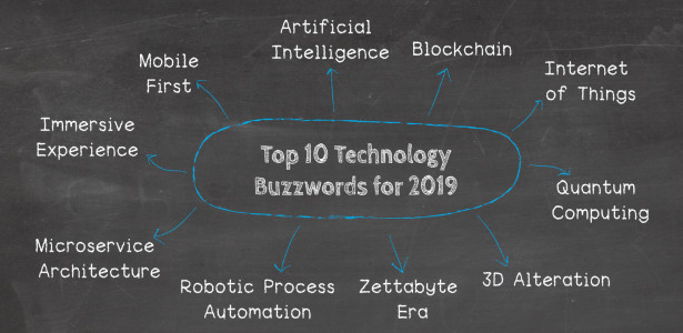 10 IT & Technology Buzzwords For 2019 You Won't Be Able To Avoid