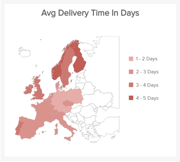 Delivery time, an operational metric concentrated on the average number of days to complete the delivery process in the logistics industry