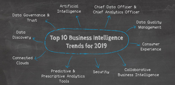 business-intelligence-trends-2019