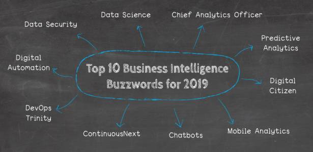 Top 10 business intelligence buzzwords in 2019