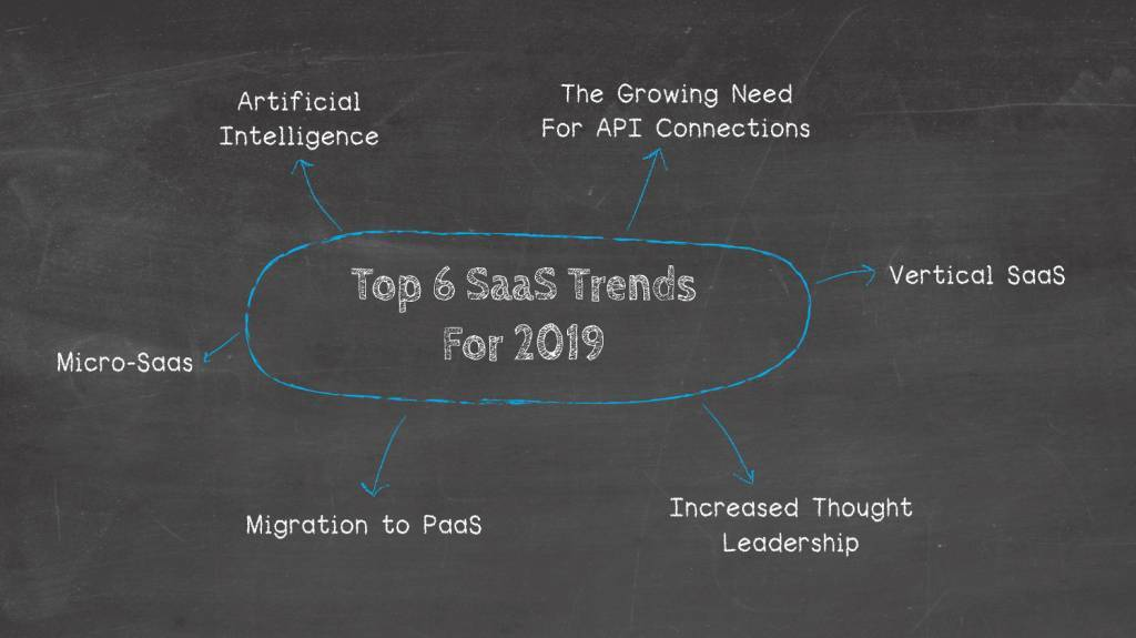 The top SaaS trends for 2019 are: Artificial Intelligence, The Growing Need For API Connections, Vertical SaaS, Micro-SaaS, Migration to PaaS and Increased Thought Leadership
