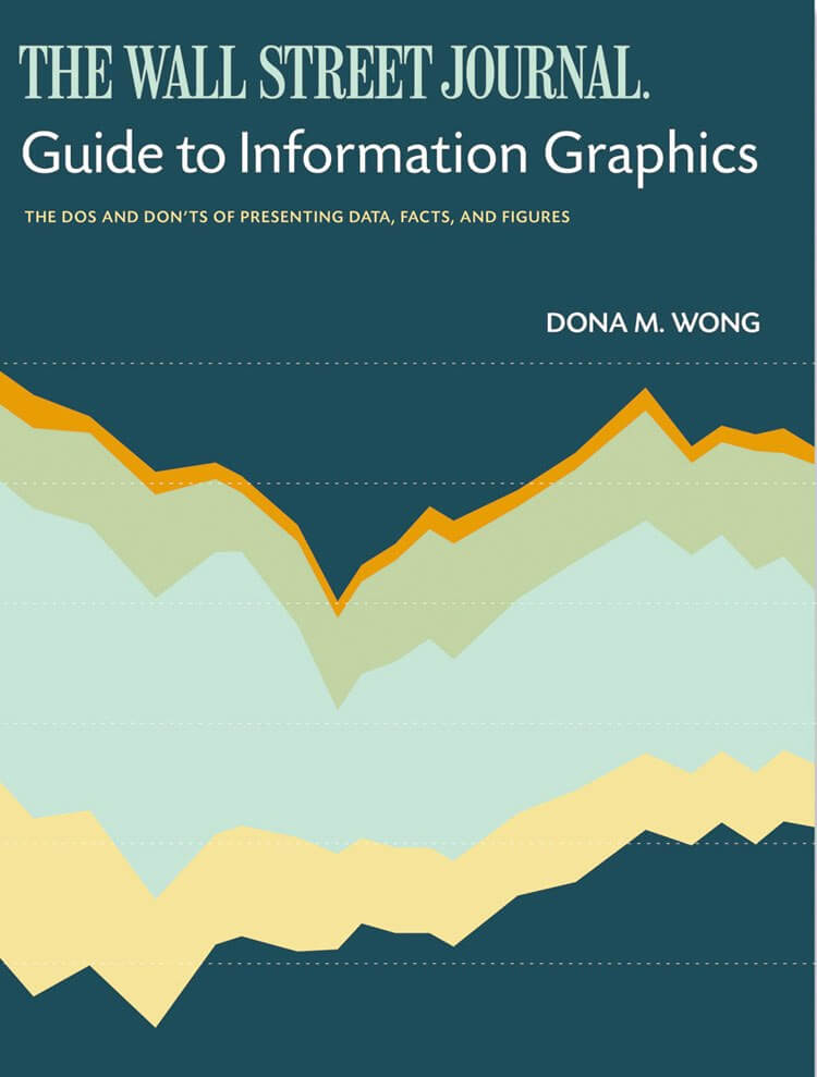 The Wall Street Journal: Guide to Graphics by Dona M. Wong