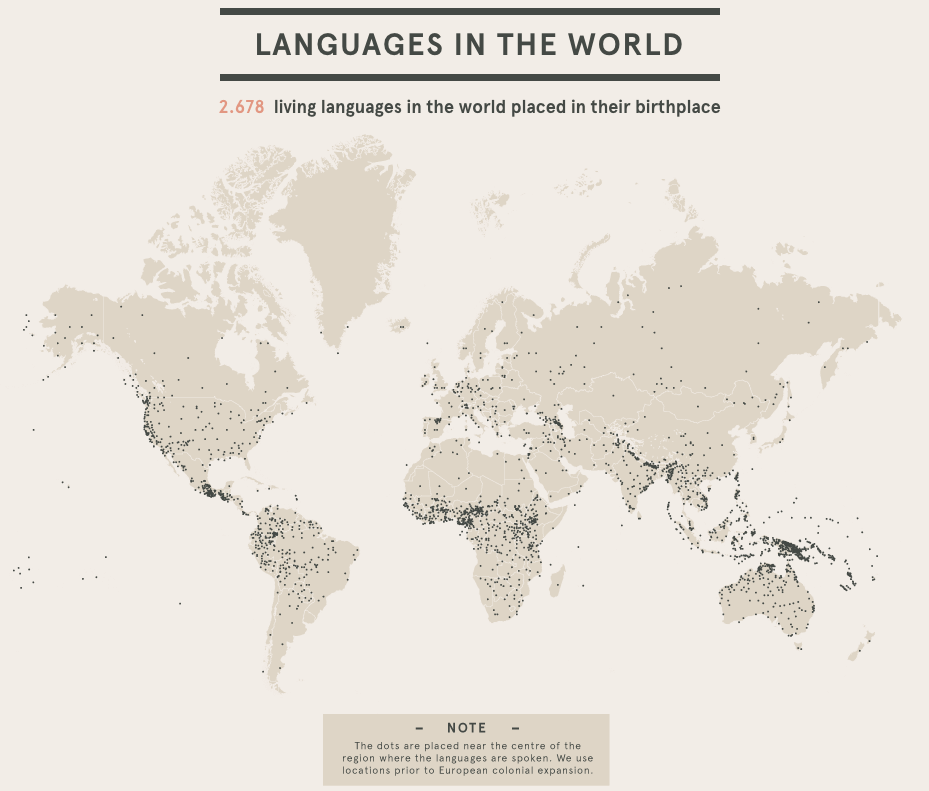 This graphic depicts 2678 living languages in the world placed by their birthplace.