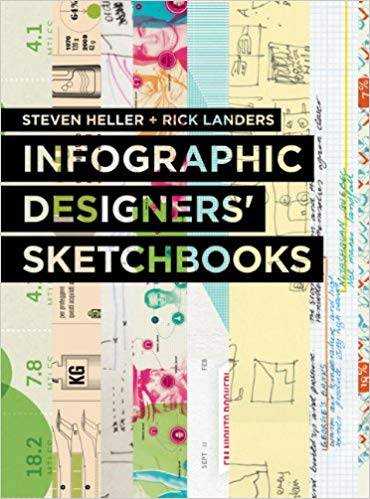Infographics Designers' Sketchbooks by Steven Heller and Rick Landers