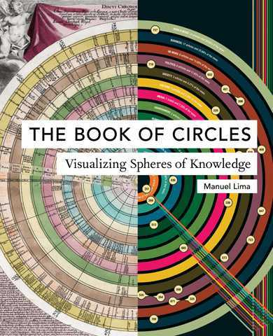 The Book of Circles: Visualizing Spheres of Knowledge by Manuel Lima