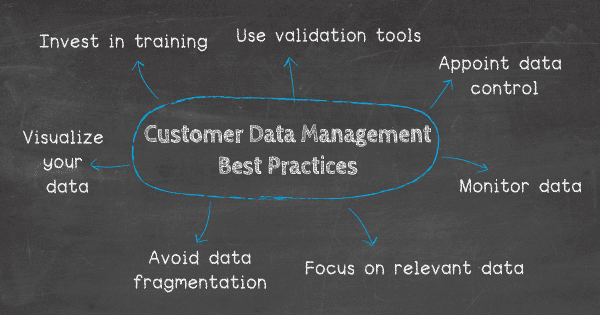 7 customer data management best practices: 1. Invest in training; 2. Use validation tools; 3. Appoint data control; 4. Monitor data; 5. Focus on relevant data; 6. Avoid data fragmentation; 7- Visualize your data