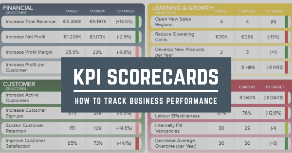 KPI and performance scorecards by datapine