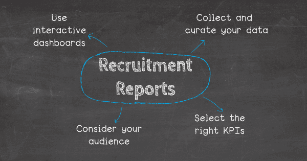 Tips to create recruitment reports: 1. Collect and curate your data, 2. Select the right KPIs, 3. Consider your audience, 4. Use interactive dashboards