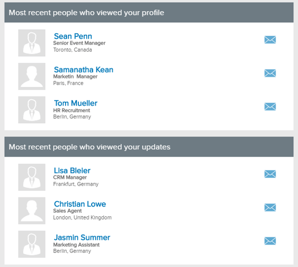 A social media KPI showing the most recent people who viewed your profile and updated on LinkedIn.