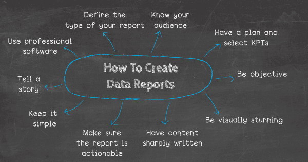 How to create data reports: 1. Define the type of your data report, 2. Know your target audience, 3. Have a detailed plan and select your KPIs, 4. Be objective, when possible, 5. Be visually stunning, 6. Have content sharply written, 7. Make sure the report is actionable, 8. Keep it simple and don't be misleading, 9. Don't forget to tell a complete story, 10. Use professional data report software.