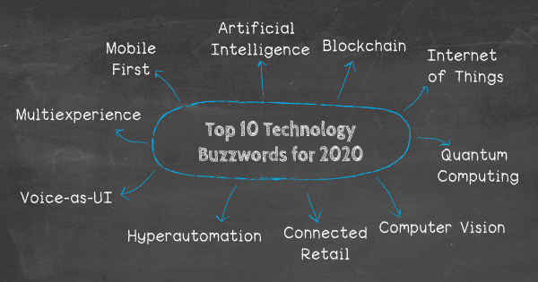 Top 10 technology buzzwords for 2020: 1. Computer Vision, 2. Artificial Intelligence (AI), 3. Connected Retail, 4. Internet of Things, 5. Hyperautomation, 6. Blockchain, 7. Quantum Computing, 8. Mobile First, 9. Voice - as - UI, 10. Multiexperience.