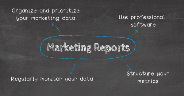 How to write a marketing report: 1. Organize and prioritize your data, 2. Use professional software, 3. Structure your metrics, 4. Regularly monitor your data.