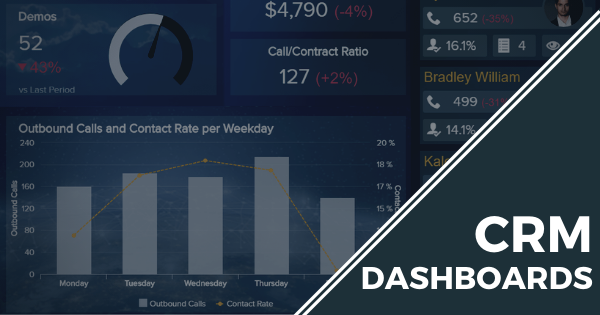 CRM dashboards by datapine