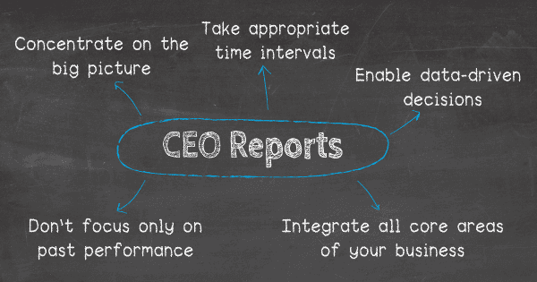 Top 5 tips to create effective CEO reports: 1. Concentrate on the big picture, 2. Take appropriate time intervals, 3. Don't concentrate only on past performance, 4. Integrate all core areas of your business, 5. Enable data-driven decisions.