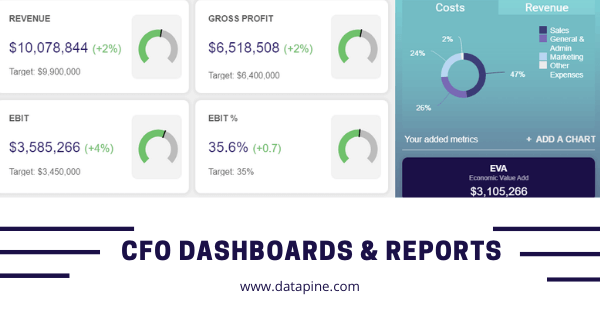 CFO dashboards and reports by datapine