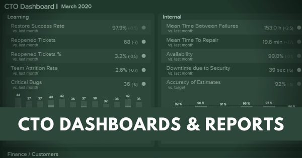 CTO reports and dashboards by datapine.