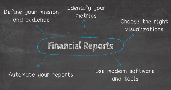 How to make a financial report: 1. Define your mission and audience, 2. Identify your metrics, 3. Choose the right visualizations, 4. Use modern software and tools, 5. Automate your reports.