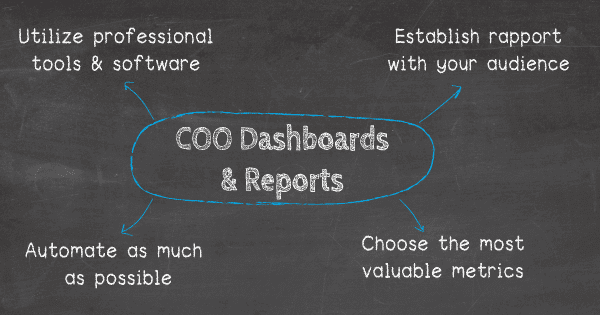 How to create COO dashboards and reports: 1. Utilize professional COO dashboard software and tools, 2. Choose the most valuable metrics for your industry, 3. Establish rapport with your audience, 4. Automate as much as possible.