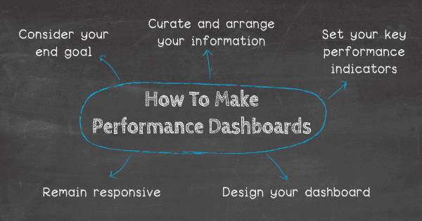 How do I make a performance dashboard: 1. Consider the end goal, 2. Curate and arrange your information, 3. Set your key performance indicators, 4. Design your dashboard, 5. Remain responsive.