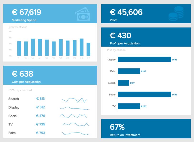 Agency dashboard marketing example