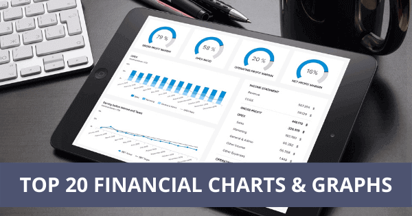 Financial graphs and charts blog by datapine.