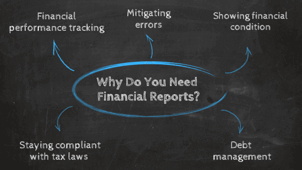 Financial Report Examples For Monthly Statements Reports