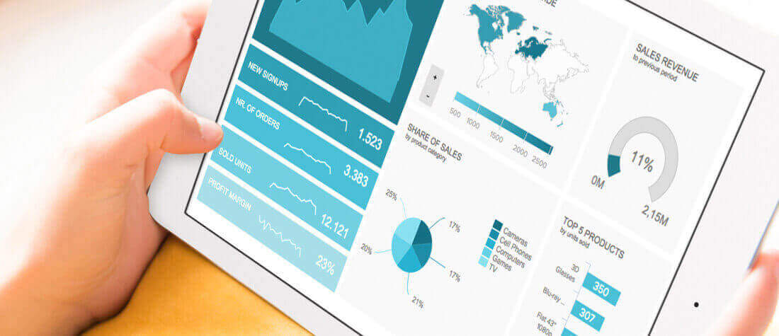 Interactive dashboards blog by datapine