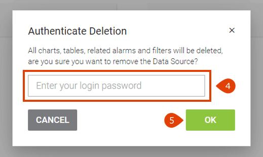 How to authenticate when deleting a datasource