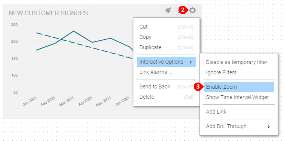 how to enable a zoom to a chart on a dashboard in datapine