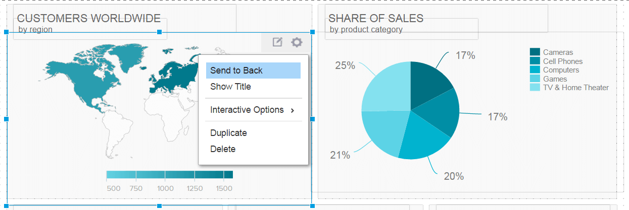 how to send a chart backwords on a dashboard in datapine